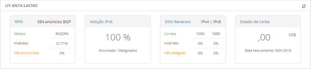 DASHBOARD_INICIAL_PORT_1.PNG